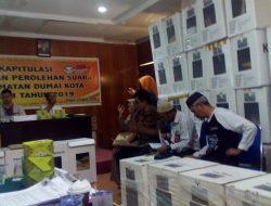 Hasil Perolehan Suara DPRD Dumai Kelurahan Laksamana Kecamatan Dumai Kota